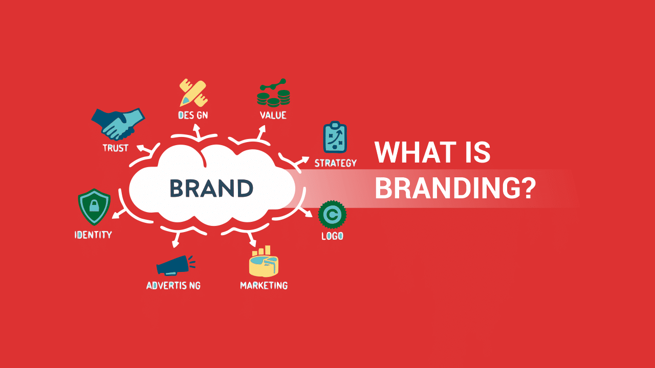 👉 What is branding?