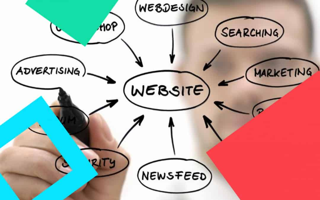 What makes a good website in 2021?